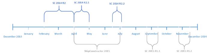 ShipConstructorRelease_Blog
