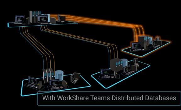 SSI 2021 R2.1 WorkShare Teams